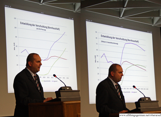 Buergerversammlung Haushalt - Thorsten Schorr